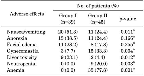 ventolin hfa generic equivalent
